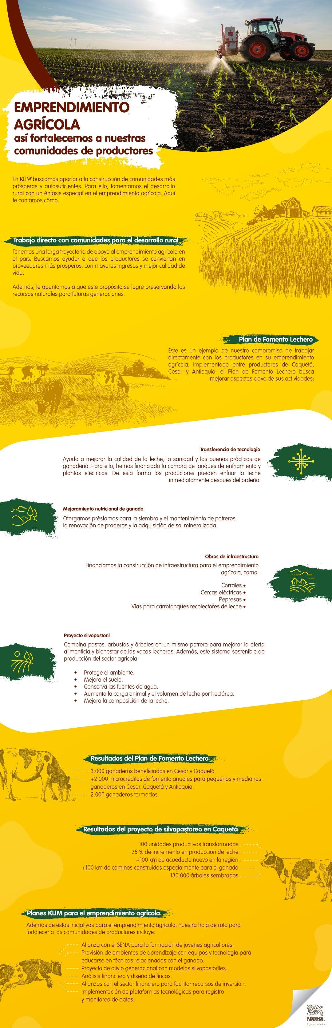 Emprendimiento Agricola